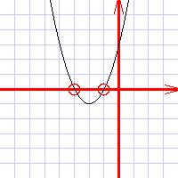 how to add two graphs on ti nspire