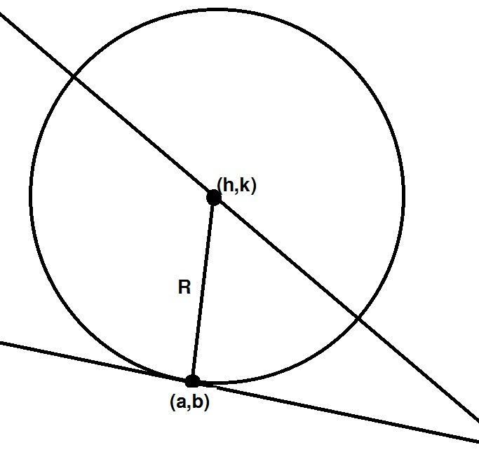 Questions on Geometry: Circles and their properties