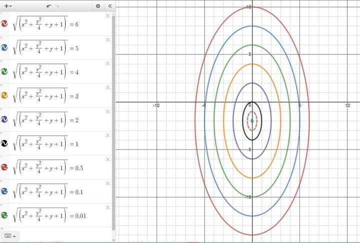 solution in any parallelogram abcdit is always true that the measures of abc and bcd add up to 180 degrees explain