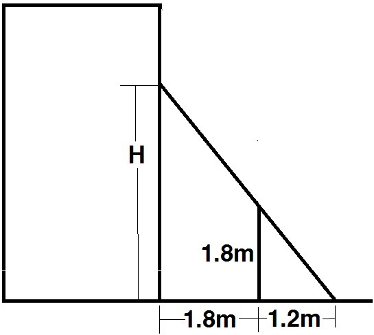 Fence Ladder: SOLUTION: The Foot Of A Ladder Is 1.2 M From A Fence That