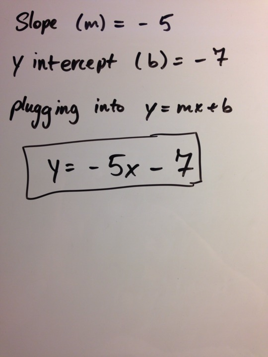 how to find slope with x and y intercept given