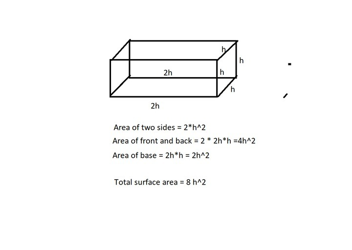 how to find the perimeter of a rectangular prism