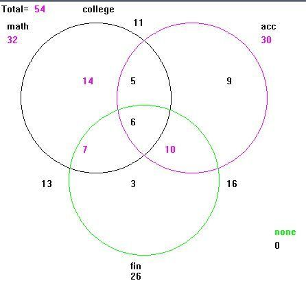 Questions on Algebra: Probability and statistics answered