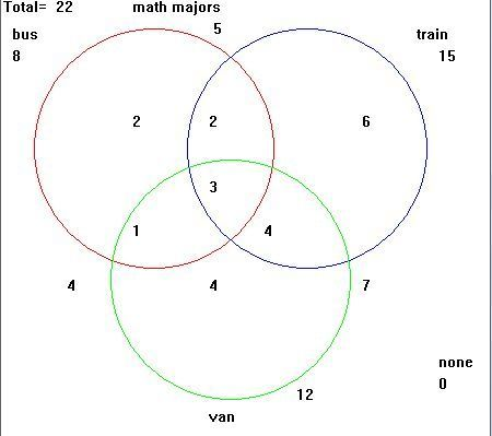 Questions on Algebra: Real numbers, Irrational numbers
