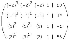 Questions on Algebra: Matrices, determinant, Cramer rule