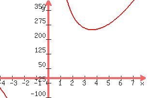 Solution a cylindrical can is to have volume 300 cubic graph283002c2002c 42c ccuart Choice Image