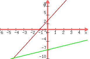 plot- Mathway Expression on phone case, how graph,