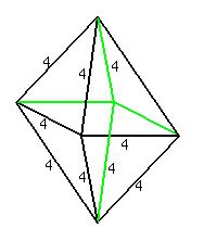 Lesson Solved problems on surface area of pyramids