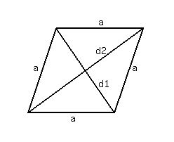 Lesson The length of diagonals of a rhombus
