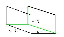 Lesson Solved problems on surface area of prisms