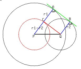 Lesson HOW TO construct a common exterior tangent line to