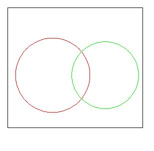 Solution draw a venn diagram to obtain the answer agway lawn and for question a you omitted only in front of shrubs i believe i will answer the question as if only were there in the diagram above insert 41 in the ccuart Image collections