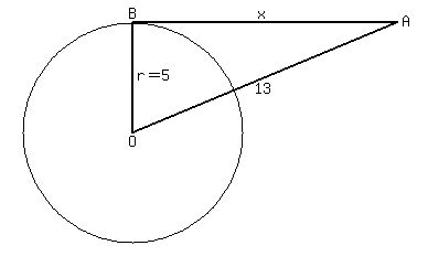 Lesson Solved problems on a radius and a tangent line to a