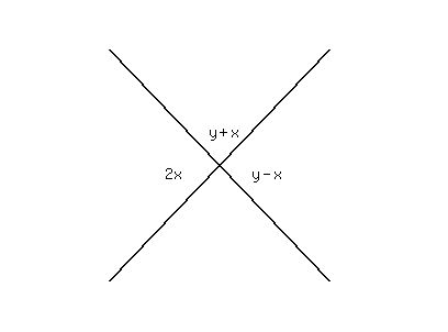 Solution find the value of each variable and the measure of each solution find the value of each variable and the measure of each labeled angle there are two lines that cross like an x the top is y plus xdegrees ccuart Gallery