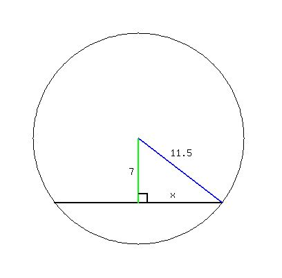 Solution The Diameter Of A Circle Is 23 Cm A Chord Is 7 Cm From