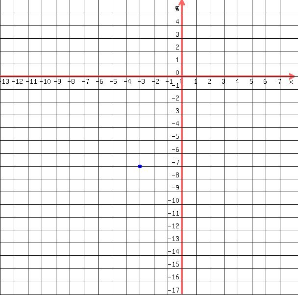 Graphing Linear Equationsinequalities in addition Chapter 5 Point Slope Form together with The Slope Of A Linear Function in addition Watch additionally Linear equations clipart. on intercept and slope linear equations
