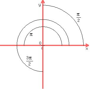 how to find reference angle with a given anser