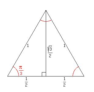 how to find the measure of sin theta