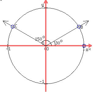how to find hypotenuse without one side