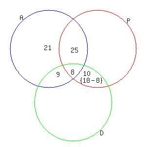 how to draw a diagram survey