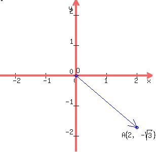 how to find closest point from a vector