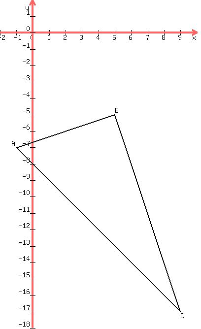 SOLUTION: Decide whether or not the points are the