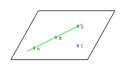 how to find a plane containing a line