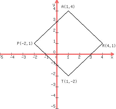 SOLUTION: Please help me with this problem Use coordinate