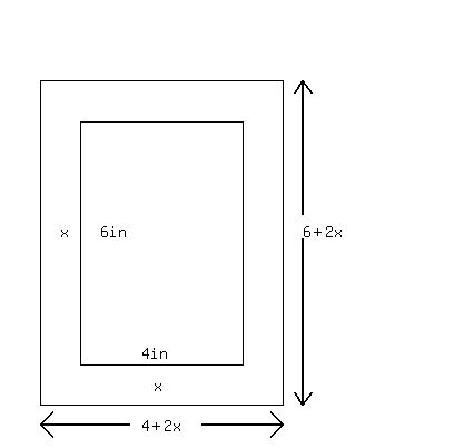 SOLUTION: Please help me solve this equation: the area of a frame is ...