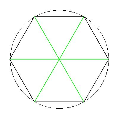 Image result for radius of circle hexagon