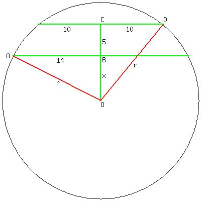 Solution Two Parallel Chords On The Same Side Of The Centre Of A
