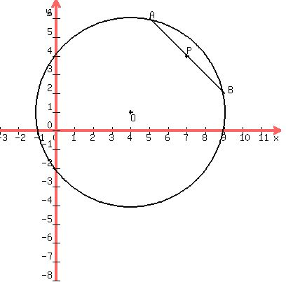 Solution find the radius of a circle with center at 41 if a solution find the radius of a circle with center at 41 if a chord of length 4 times square root of 2 is bisected at 74 ccuart Image collections