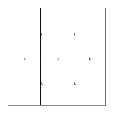 perimeter formula for rectangle within rectangle solution a square piece of paper is cut into six rectangle pieces