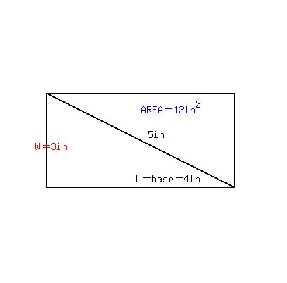 Solution Suppose You Know The Base Of A Rectangle Has Length 4 Inches And Diagonal 5 Find Area