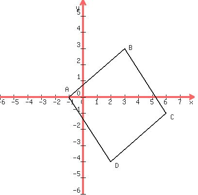 Solution quadrilateral abcd has vertices a 10 b33 c6 1 it follows as you see in the graph ccuart Image collections