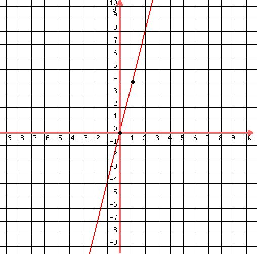Parallel And Perpendicular Lines as well Exponential Functions also Week 1 9 21  9 25 likewise 1 further FNSequenceFunctions. on graphing linear equations