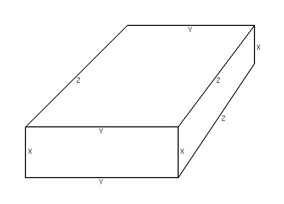 SOLUTION: what dimensions would a rectangular prism have