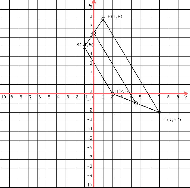 Solution Indicate The Equation Of The Given Line In Standard Form