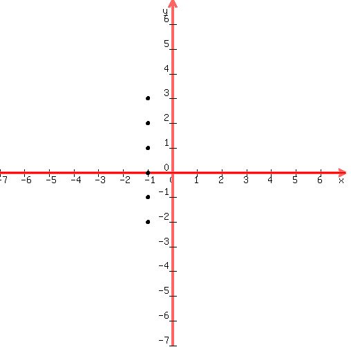Diagonal Line Definition In Art : Number names worksheets vertical horizontal diagonal