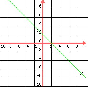 how to turn a graph sideways in word
