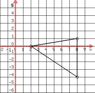 Number Names Worksheets 1 2 in graph paper : SOLUTION: Plot ABC on graph paper with vertices A (8,-4), B(8,1 ...