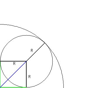 SOLUTION: four circles of radius 1 are inscribed in a