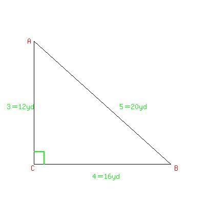 What grade do u think i got???Please answer?
