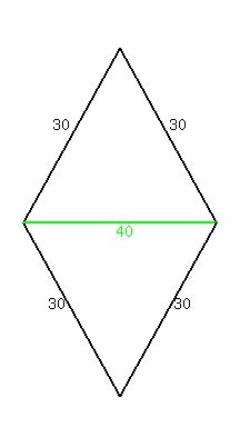 SOLUTION: the perimeter of a rhombus is 120 ft. and one of