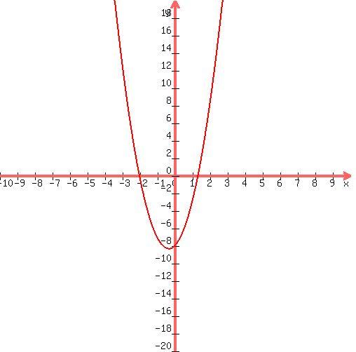 plot- Mathway Discriminant on phone case, how graph,