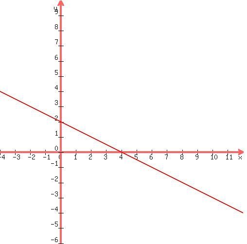 math web work