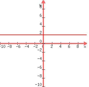 Online math homework solver