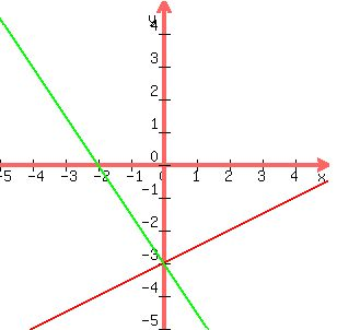 See tutors answers graph283002c3002c 52c52c 5 fandeluxe Image collections