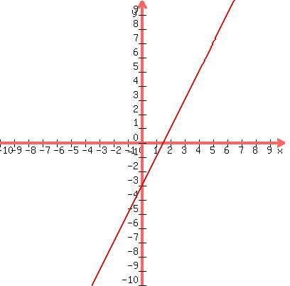SOLUTION: please show me how to graph the following ...