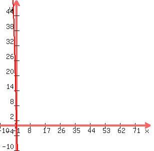algebra homework coordinate word linear equations systems problemsfaqquestion